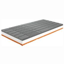 Felfekvés elleni matrac, 80x200, BE KELLEN